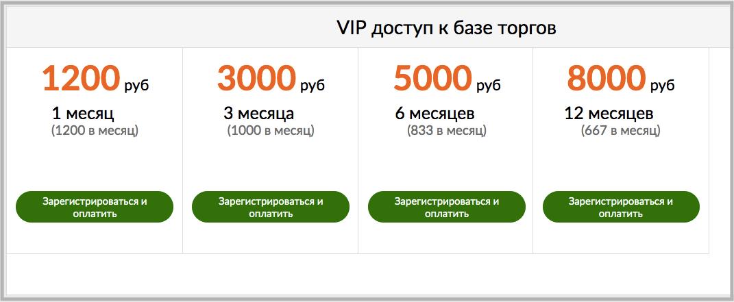 Стоимость VIP пакетов